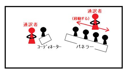 パネルディスカッションでの手話通訳者の適切な位置.png