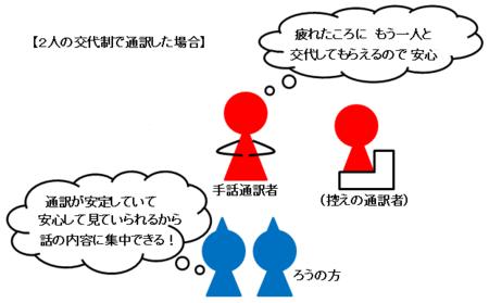 交代制の通訳.png
