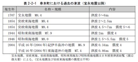 地震データ.png